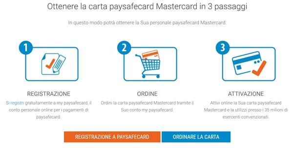 infografica come richiedere paysafecard