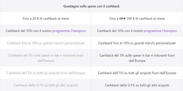 vivid money dettagli cashback
